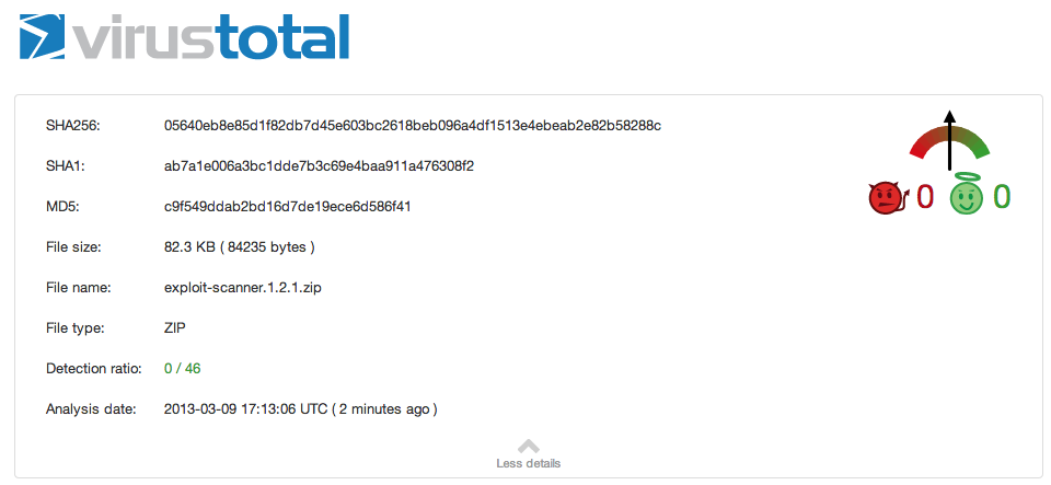 VirusTotal Scan result